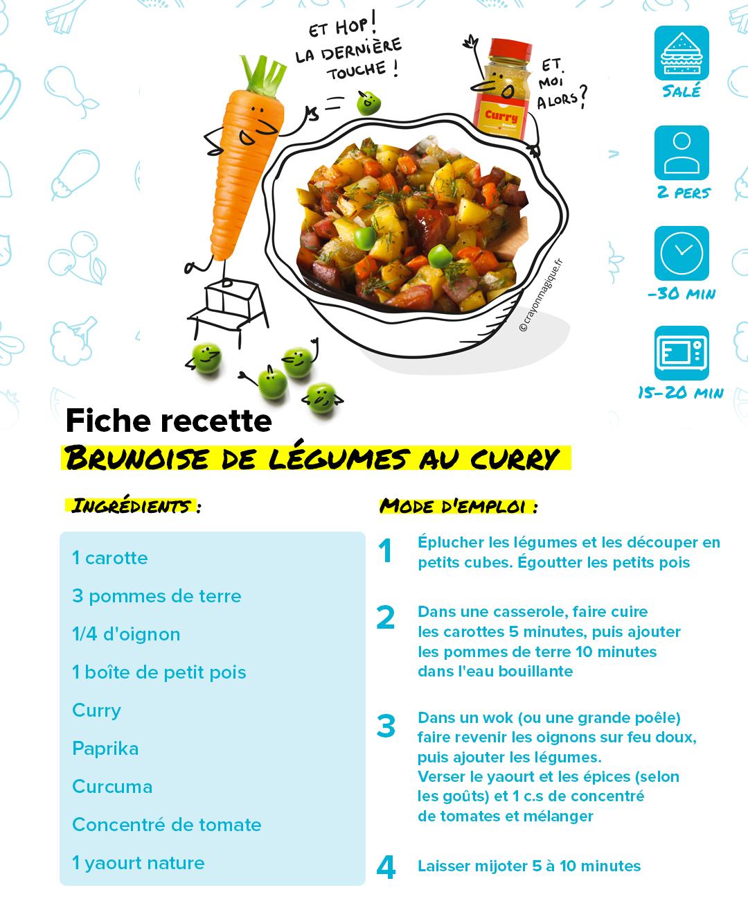Brunoise de légumes au curry